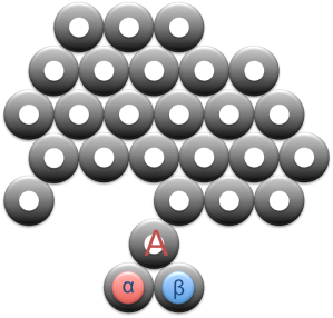 盤面の分断